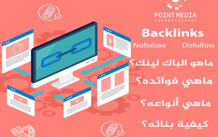 الباك لينك, backlink, ماهو الباك لينك او الروابط الخلفية, ماهي انواع الروابط الخلفية ؟ كيف تقوم ببناء الروابط الخلفية لموقعك و مافائدتها