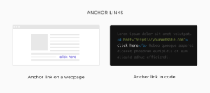 Anchor links